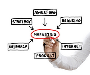 Marketing investment for small businesses is not optional….it's critical.